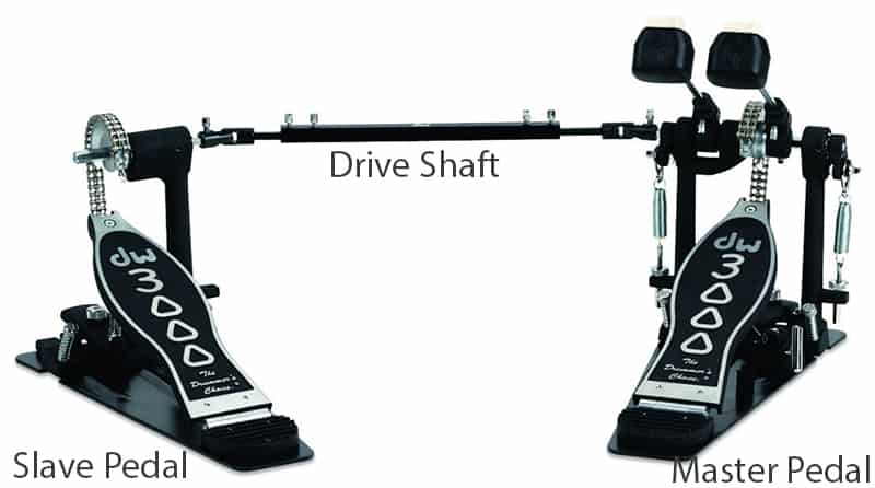 Double Bass Drum Pedal Components and Proper Setup